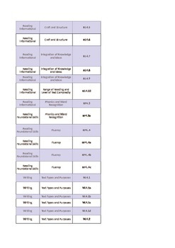 Grade 4 Common Core ELA Literacy Standards Spreadsheet