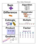 Grade 4 Computation/Estimation Study Cards