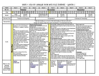 Grade 4 Curriculum Pacing Guide - Quarter 2