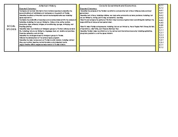 Grade 4 Curriculum Pacing Guide - Quarter 4