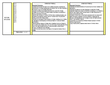 Grade 4 Curriculum Pacing Guides - Quarter 3