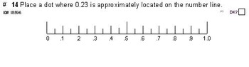 Grade 4 DECIMALS UNIT 3: [Number Line; Ordering]-4 worksheets, 7 quizzes