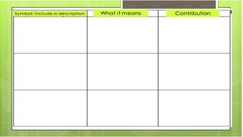 Grade 4 ELA Module 1A Unit 3 Lesson 7 Lesson for smartboard.. EDITABLE!!