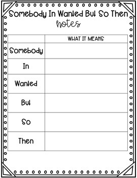 Grade 4 ELA Module 4 Student Workbook (Unit 2- The Hope Chest, Voting Rights)