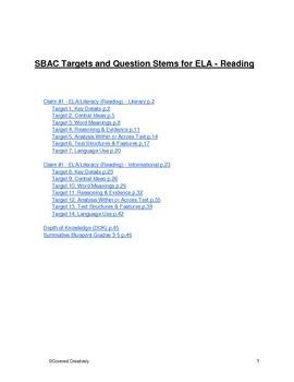 Grade 4 ELA - Reading Question Stems for SBAC