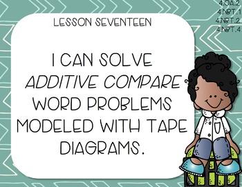 Grade 4 EngageNY Math Module 1 I Can Statement and Standard Posters Eureka Math