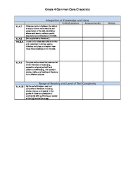 Grade 4 English Common Core Checklist