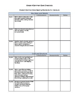 Grade 4 English Common Core Checklist