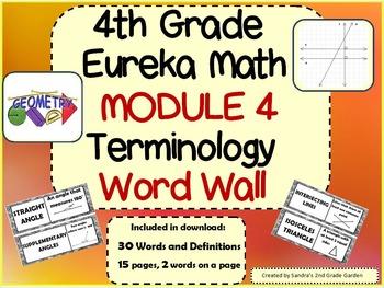 Grade 4 Eureka Math Module 4 Geometry Terminology Word Wall with Definitions