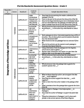 Grade 4 Florida Standards Assessment/Common Core Question Stems