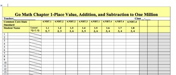 Grade 4 Go Math Chapter 1 Quick Checklist Questions Graphic Organizer