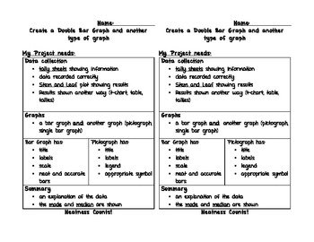 Grade 4 Graphing Project Rubric - Ontario