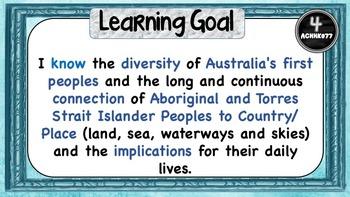 Grade 4 HISTORY – All AC Descriptors Learn Goals & Success Criteria Posters.