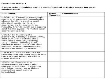 Grade 4 Health I Can Statements and Teacher Checklist - Saskatchewan