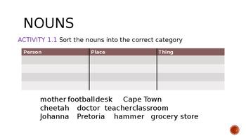 Grade 4 Home Language- Nouns Powerpoint