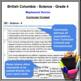 Grade 4 - Junior - SCIENCE - Report Card Comment Bank