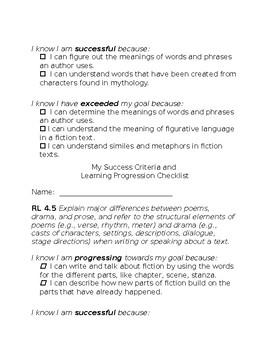 Grade 4 Learning Progressions RL and RI 1 - 6
