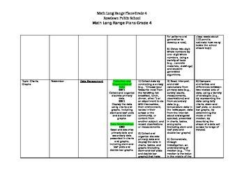 Grade 4 Long Range Plans for Math