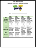Grade 4 Mass Capacity & Volume Assessment