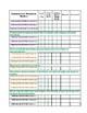Grade 4 Math CCSS Data Tracker