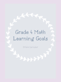 Grade 4 Math | Curriculum Learning Goals