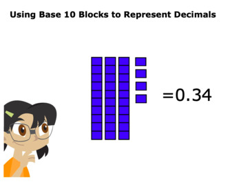 Grade 4: Math: Decimals & Fractions: Concept Capsule Bundle