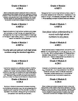 Grade 4 Math Module Standards File Folder Labels