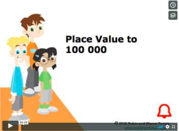 Grade 4: Math: Place Value to 100,000 Concept Capsule