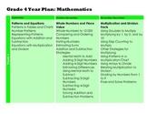Grade 4 Math Year Plan