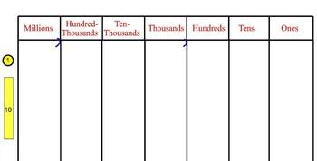 FREE-Grade 4 Math Module 1, Lesson 1: Smart board & Student Pgs & HOT Q's!