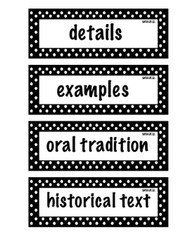 ELA Grade 4, Module 1A, Unit 1 Vocabulary Words