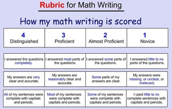 Grade 4 Math Module 2 Higher Order Thinking (HOT) Questions/Writing Prompts!