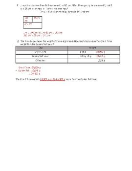 Grade 4 Module 2 Topic A - Conversions Assessment - Eureka Math, Engage NY