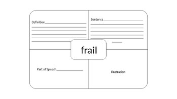 Grade 4 Module 2 Vocabulary, Frayer Template