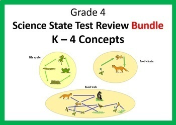 New York State Science State Test-Prep BUNDLE!  Review for Grades K-4 Concepts