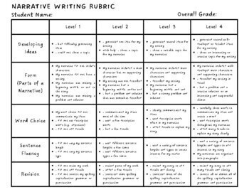 Grade 4 Narrative Writing Rubric - Ontario