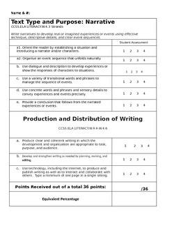 Grade 4 Narrative Writing Scale/Rubric