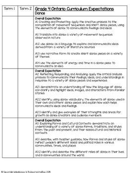 Grade 4 Ontario Curriculum Checklist