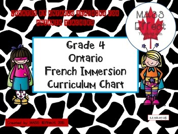 Grade 4 Ontario French Immersion Curriculum Chart