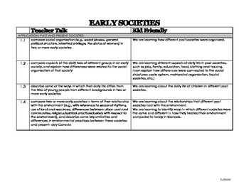 Grade 4 Ontario Learning Goals - Science and Social Studies