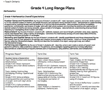 Grade 4 Ontario Long Range Plans