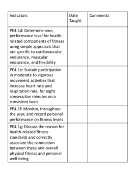 Grade 4 Physical Education Outcome Indicators Checklist
