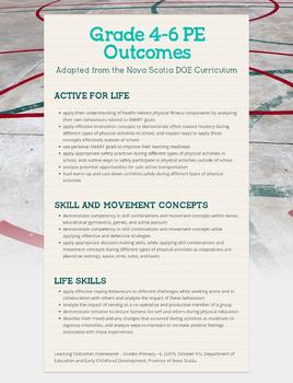 Grade 4-6 Physical Education Outcome Poster