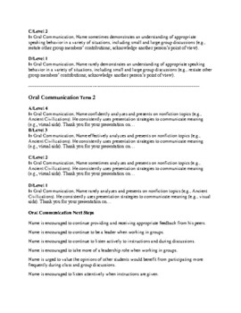 Grade 4 Report Card Comments and Learning Skills