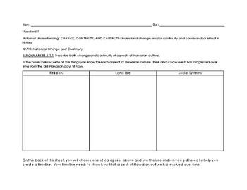 Hawaiian History for Grade 4 SS.4.1.1 Standard 1 Worksheet