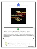 Grade 4 Science: Habitats -Reading Comprehension for Stude