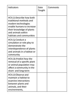 Grade 4 Science Outcome Indicators Checklist