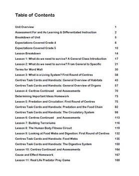 Grade 4 Science Unit (Habitats & Communities) for Ontario Curriculum