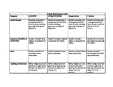 Grade 4 Tarantula Scientist Task and Rubric