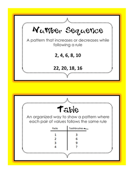 Vocabulary for Patterns and Number Sequences